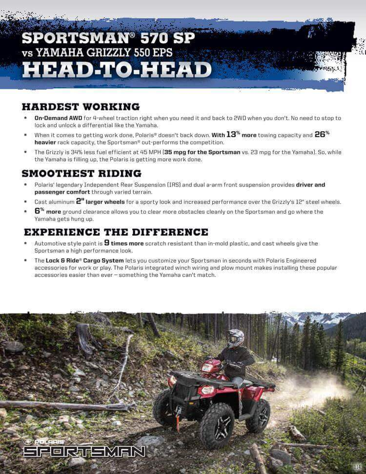 Sportsman 570 SP VS. Yamaha Grizzly 550 EPS
